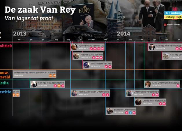 Live blog proces Van Rey