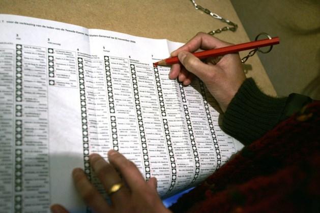 'Beïnvloeding verkiezingen van buitenaf niet uitgesloten'