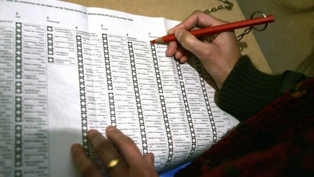 Maar liefst 50 partijen halen de verkiezingen niet