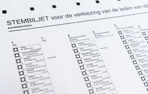 Stembiljet te laat in het buitenland