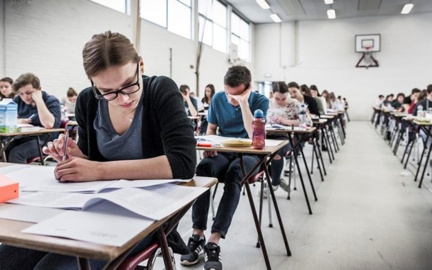 Mini-examen Economie: test zelf je kennis!