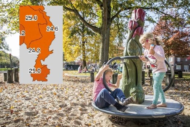 Dagrecord is eraan: 25,5 graden in Maastricht