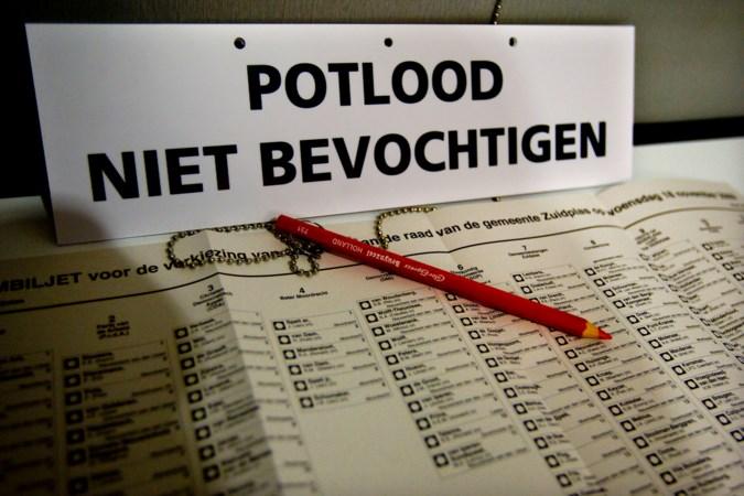 Limburgse kieslijsten onder de loep: dit valt er op