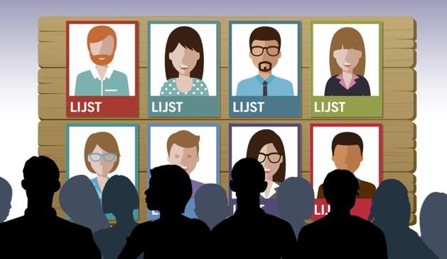 Dag 27: Virtueel verslag: zitten kiezer en gekozene op dezelfde golflengte?