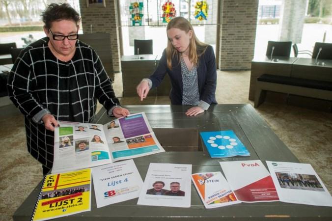 Jongeren naar stembus gelokt: 'We gaan voor de hoogste opkomst van Limburg'