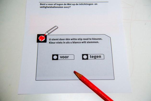 Stemt Nederland voor de inlichtingenwet? Bekijk de tussenstand