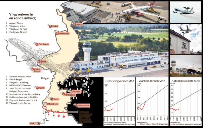 Omsingeld door vliegvelden: vluchten kan niet meer