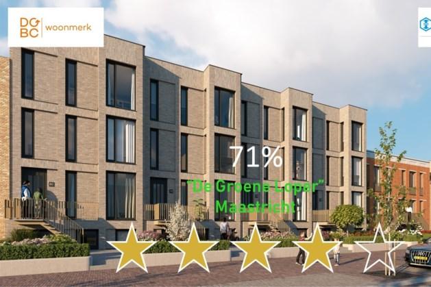 Eerste keurmerk duurzaamheid voor woningen Maastricht