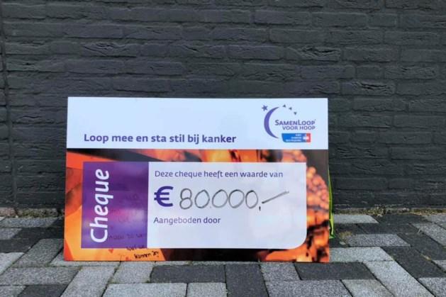 SamenLoop voor Hoop Landgraaf levert 80.000 euro op