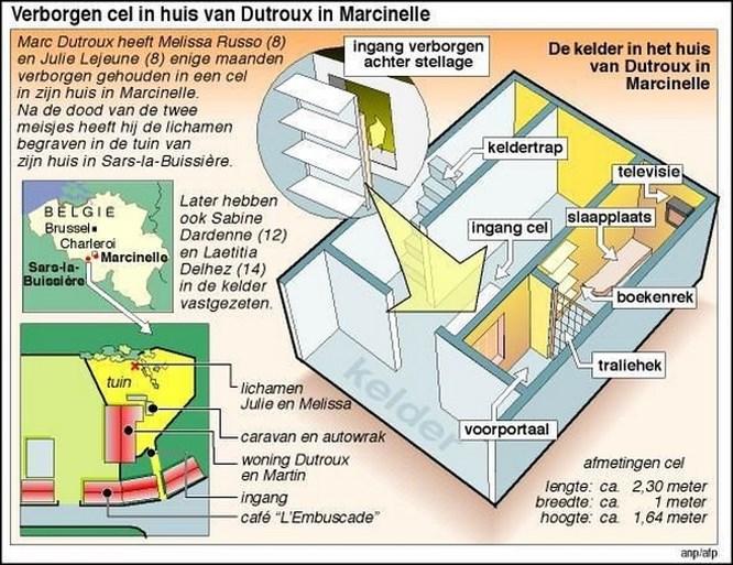 Huis Marc Dutroux gaat tegen de vlakte