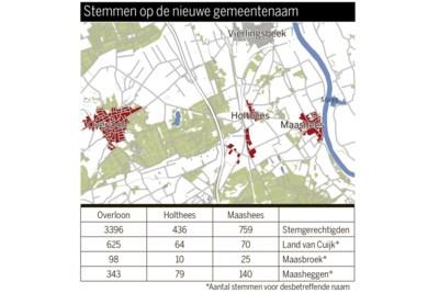 Herindeling in Land van Cuijk: Holthees, Maashees en Overloon liggen er niet wakker van