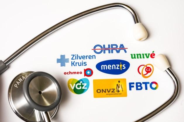 'Minima meer kwijt aan zorgverzekering'