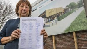 'Smal' zwembad in Landgraaf zal er ondanks handtekeningenactie toch komen