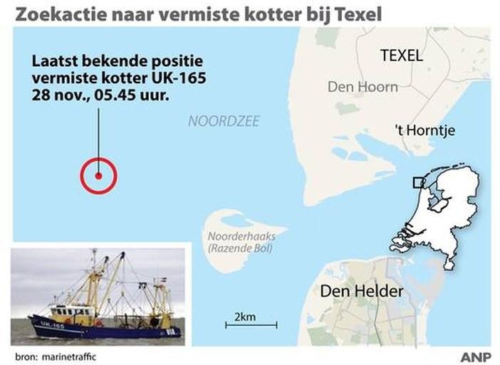 """Afbeeldingsresultaat voor Hoge golven: twee reddingswerkers 'serieus gewond' bij zoektocht naar Urker vissers"""""""