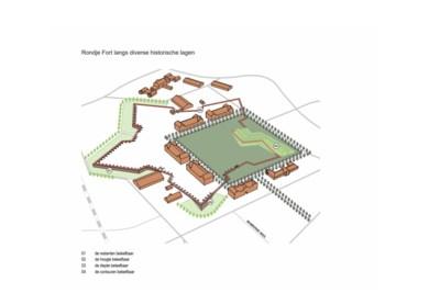 Rondje Fort in Blerick kan best gewandeld worden, meent gemeentebestuur