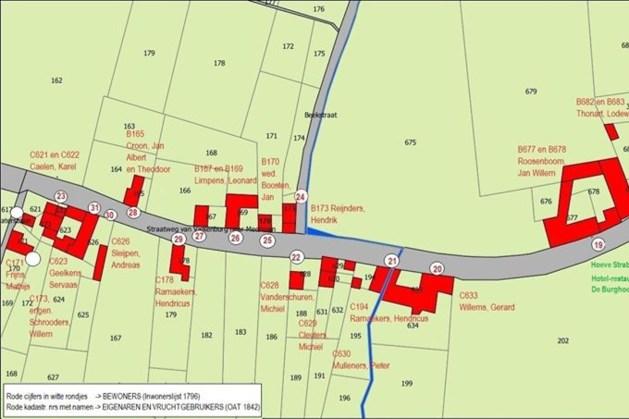 Wie woonden in 1796 en 1842 in Houthem?