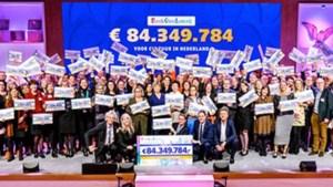 Dikke cheques voor Bonnefanten Maastricht en Van Bommel van Dam Venlo op Goed Geld Gala