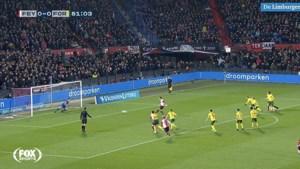 Video: Bekijk hier alle doelpunten van het eredivisieweekend