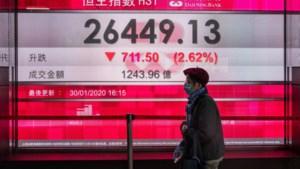 Paniek op de beurzen: de 'angstbarometer' staat weer op het niveau van de kredietcrisis