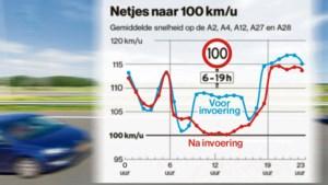 Automobilist houdt zich keurig aan 100 km/uur, we durven niet anders