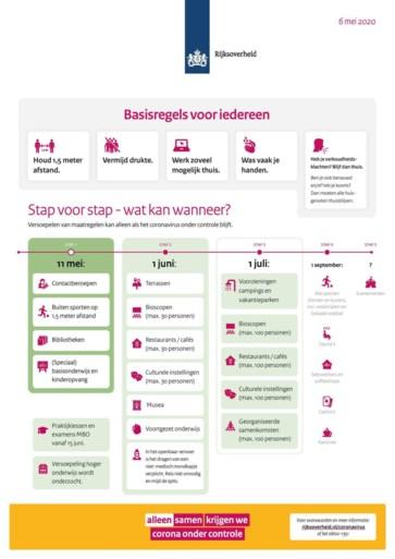 Rutte geeft groen licht voor eredivisie vanaf 1 september