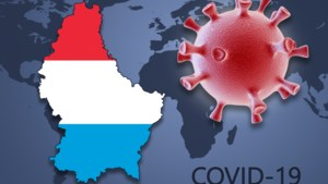 Luxemburg test totale bevolking op coronavirus