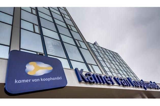 KvK: vijf procent meer faillissementen door corona