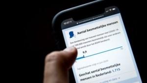 België wil corona-app in september landelijk uitbrengen