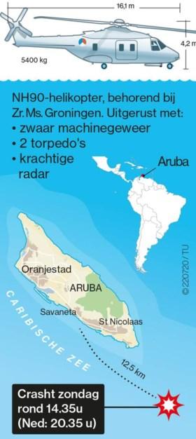 Lichamen omgekomen militairen aangekomen in Curaçao, pas later vervoerd naar Nederland
