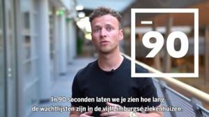 De wachtlijsten in de Limburgse ziekenhuizen: kwestie van geduld en maatwerk