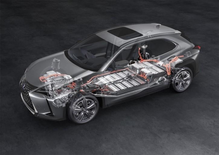 Lexus UX 300e is de eerste, maar niet de beste
