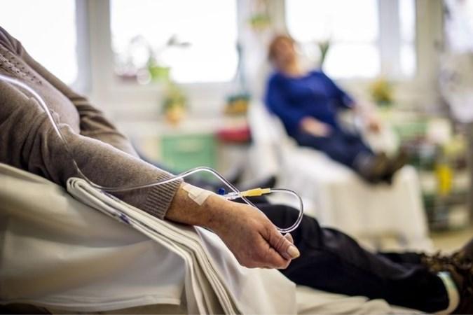 Nationaal actieplan voor klachten na kanker: 'Nazorg nog onvoldoende'