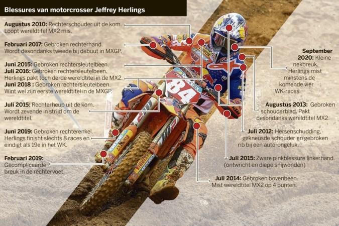 Jeffrey Herlings is de beste op een crossmotor, maar ook een 'brekebeen'