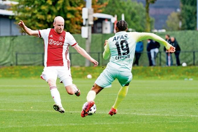 Liverpool komt: werk aan de winkel voor Ajax in Champions League