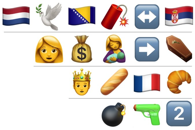 Vader en zoon uit Geulle maken Canon van Nederland in emoji's: een eigentijds beeld van de historie