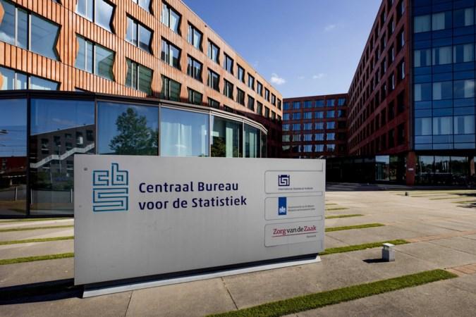 Economie in Limburg krimpt in derde kwartaal licht