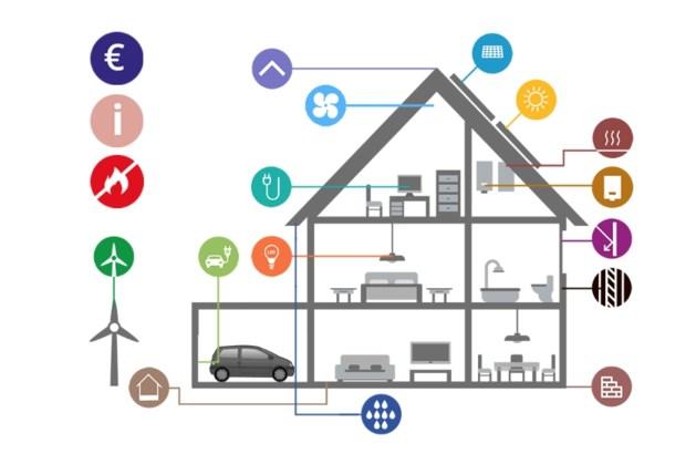 Nieuwe subsidiepot voor woningeigenaren die huis willen verduurzamen