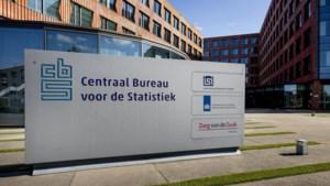 Overheidstekort in coronajaar was 34 miljard euro