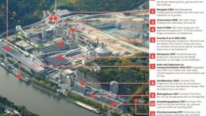 Oproep tot behoud van de ENCI-fabriek: verkwansel niet de herinnering aan de cementindustrie