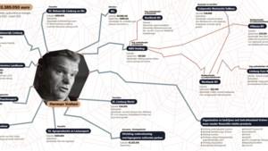 Een blik op het miljoenenweb rond oud-gedeputeerde Herman Vrehen