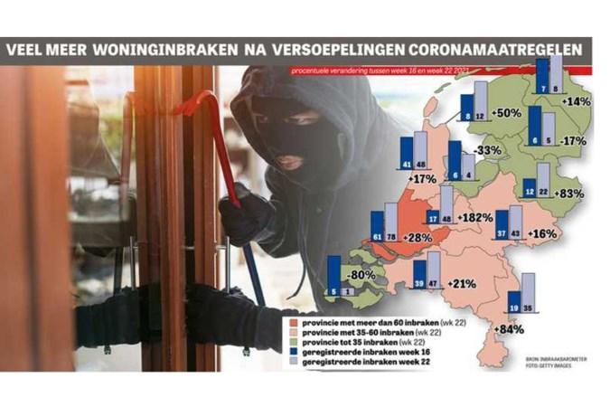 Zorgwekkende toename van het aantal inbraken in Limburg