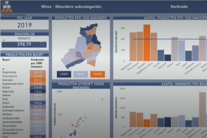 Organisaties voegen hun informatie samen tot 'big data' voor een betere blik op Kerkrade