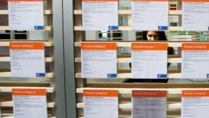 Minste aantal WW-uitkeringen in Limburg in tien jaar