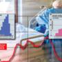 Kabinet overweegt maatregelen tegen ongevaccineerden